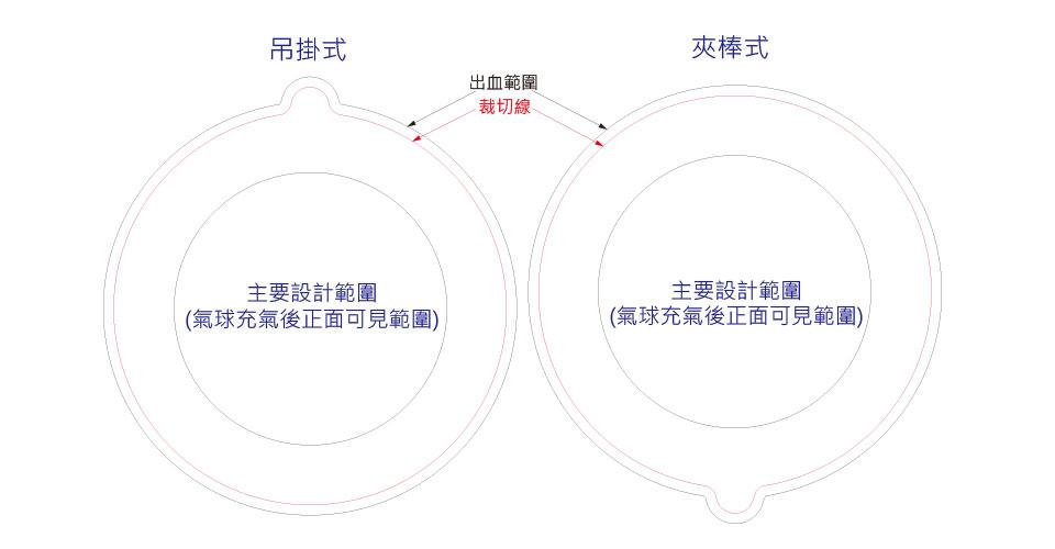 氣球設計規範